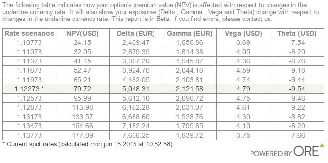 Easy option binary options trading made easy
