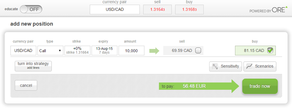 USD/CAD, Chart, trading, crude oil, ORE, options