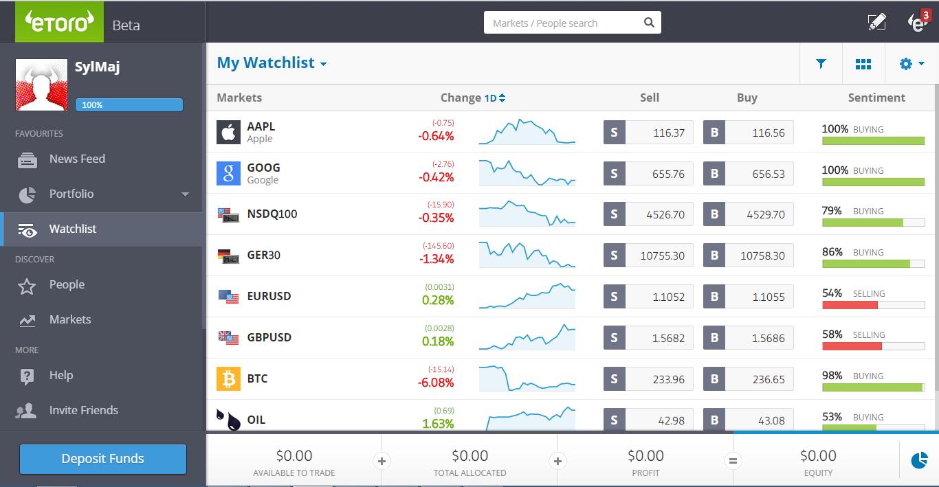 eToro, Trading Platform, Watchlist