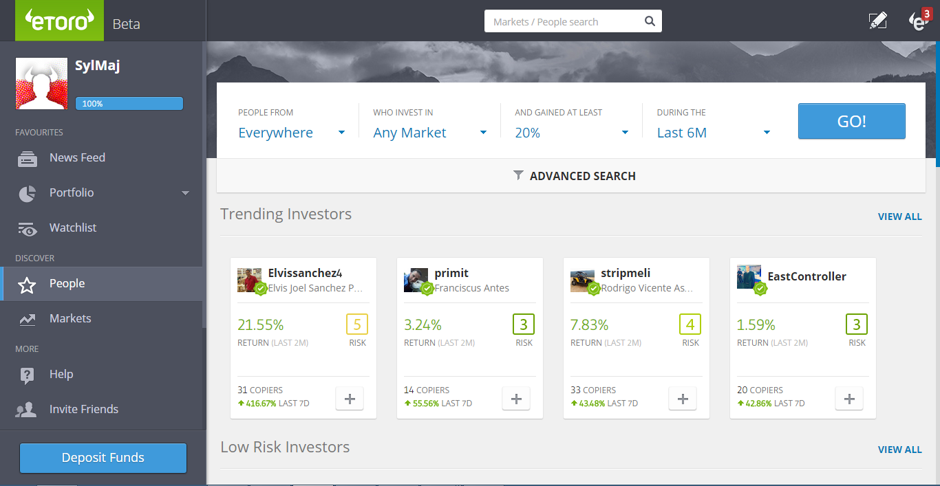 eToro, Trading Platform, People