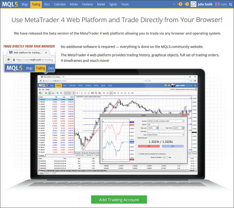 MT4, MetaTrader 4, trading platform, forex