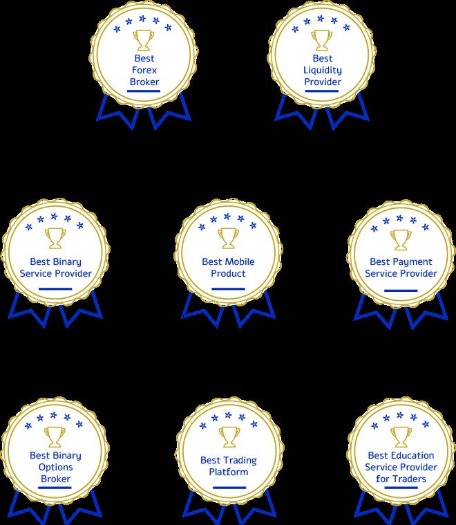 fx, forex trading, forex industry, award winning