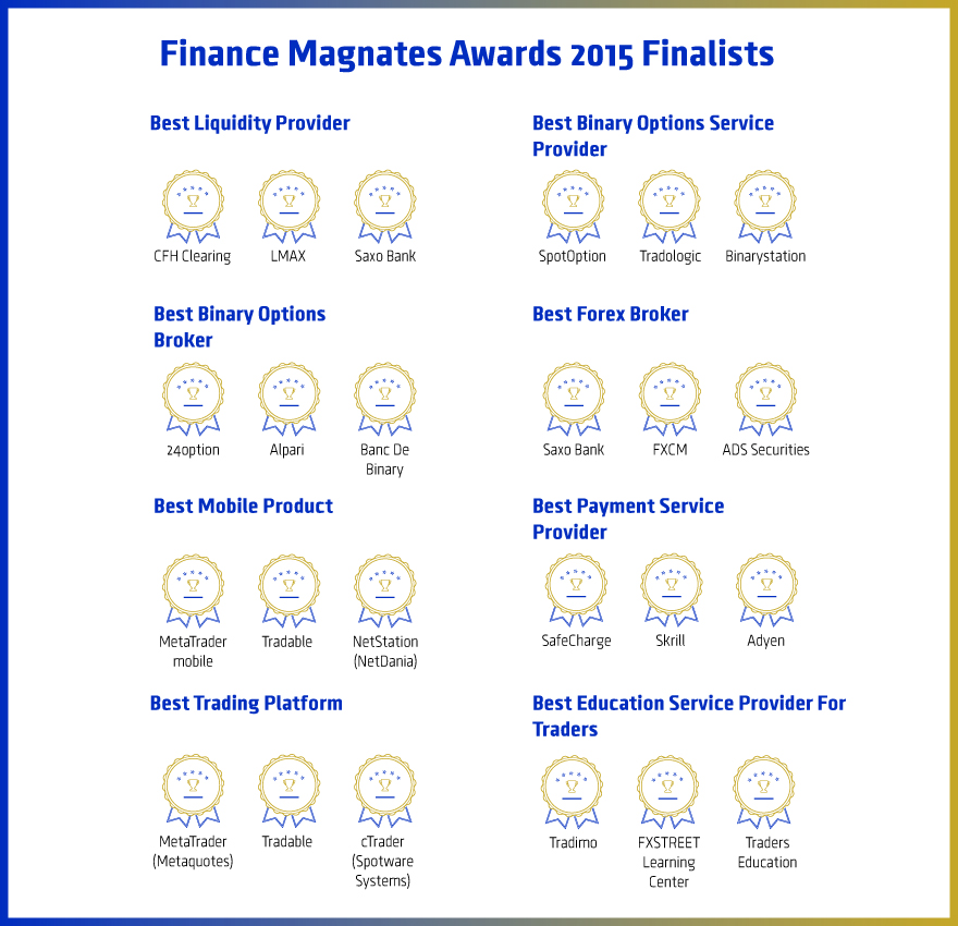 london summit finance magnates awards