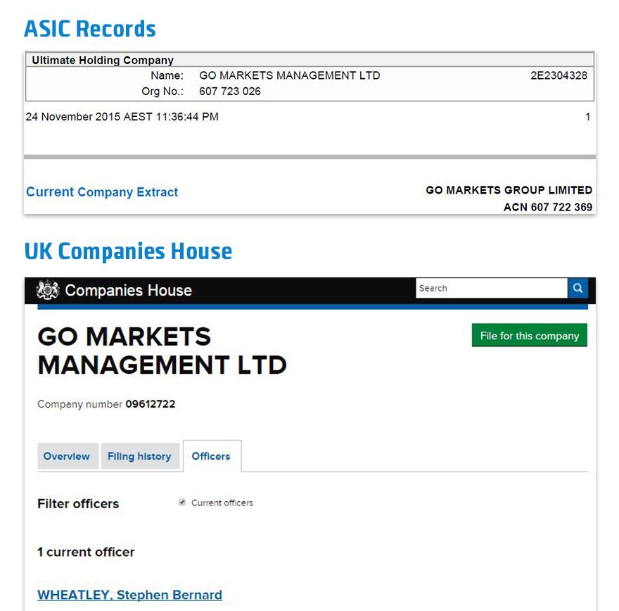 ASIC-UK