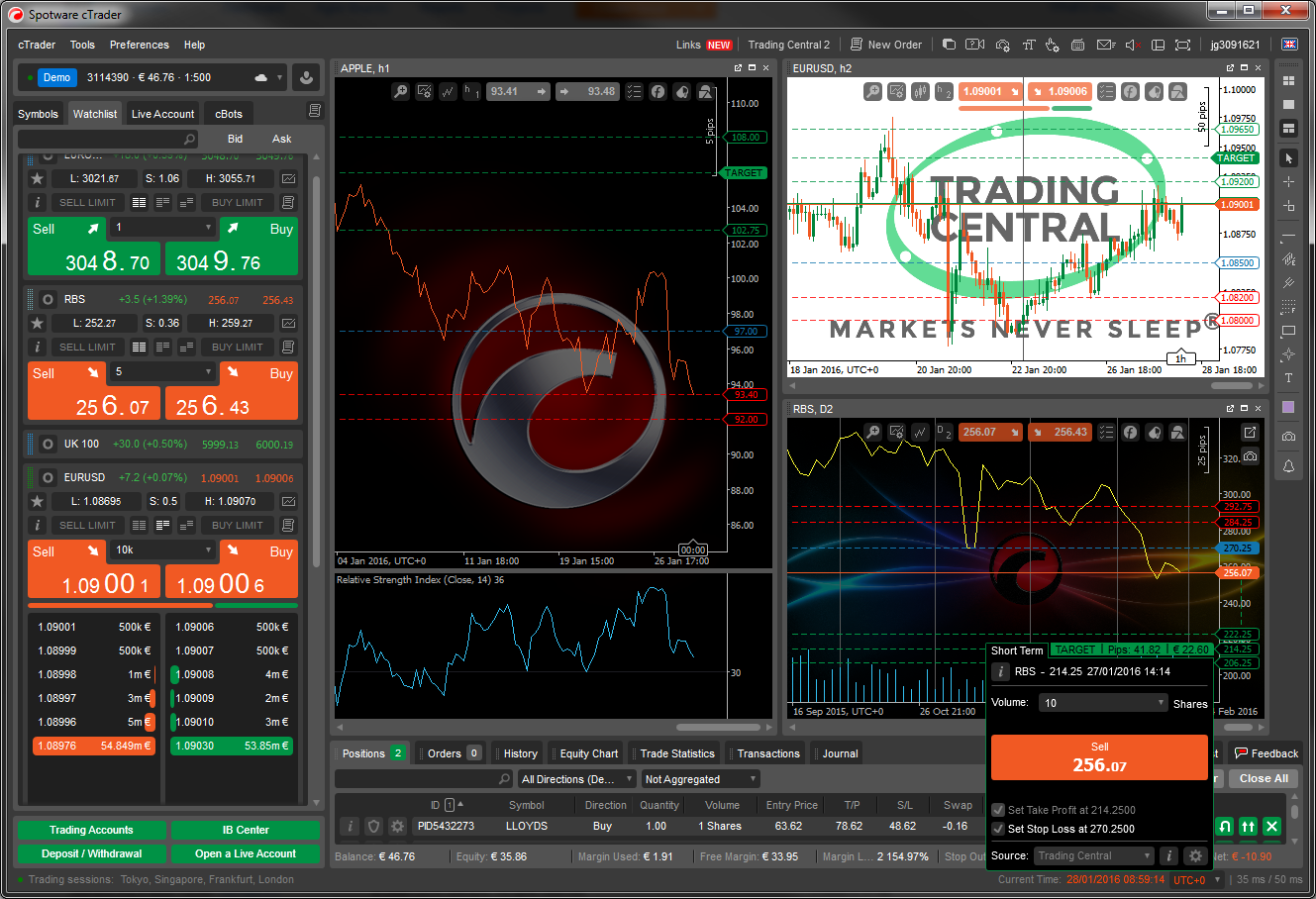 Trading Central's module within the cTrader trading platform