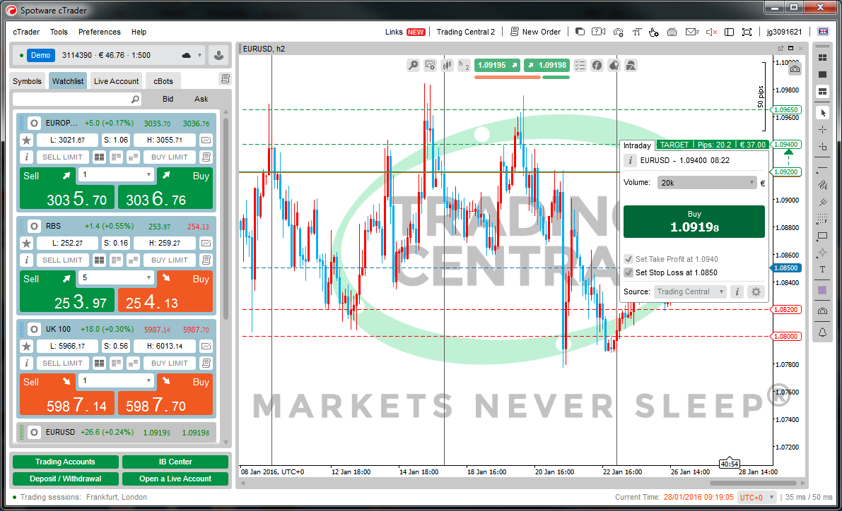A trading suggestion based on the Trading Central analysis of the market