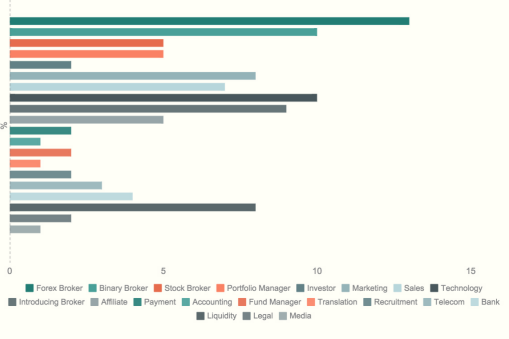 chart, demographics, attendee, ifx expo