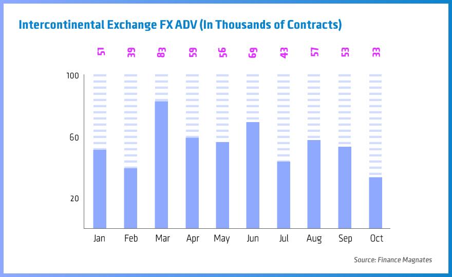 intercontinental-exchange2
